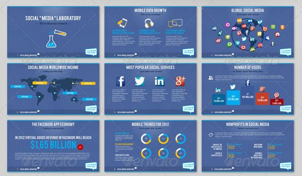 Social Media Proposal  Best Templates To Win Clients  Collection
